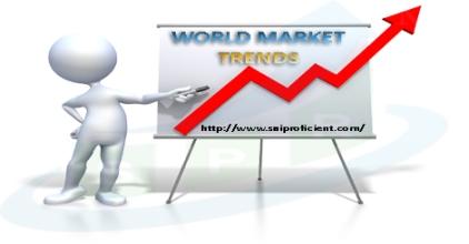 WORLD MARKET TREND- SAI PROFICIENT