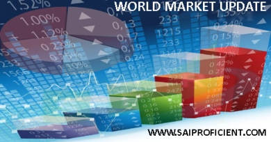 WORLD MARKET UPDATE-SAI PROFICIENT